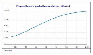 estimacion-poblacion-mundial